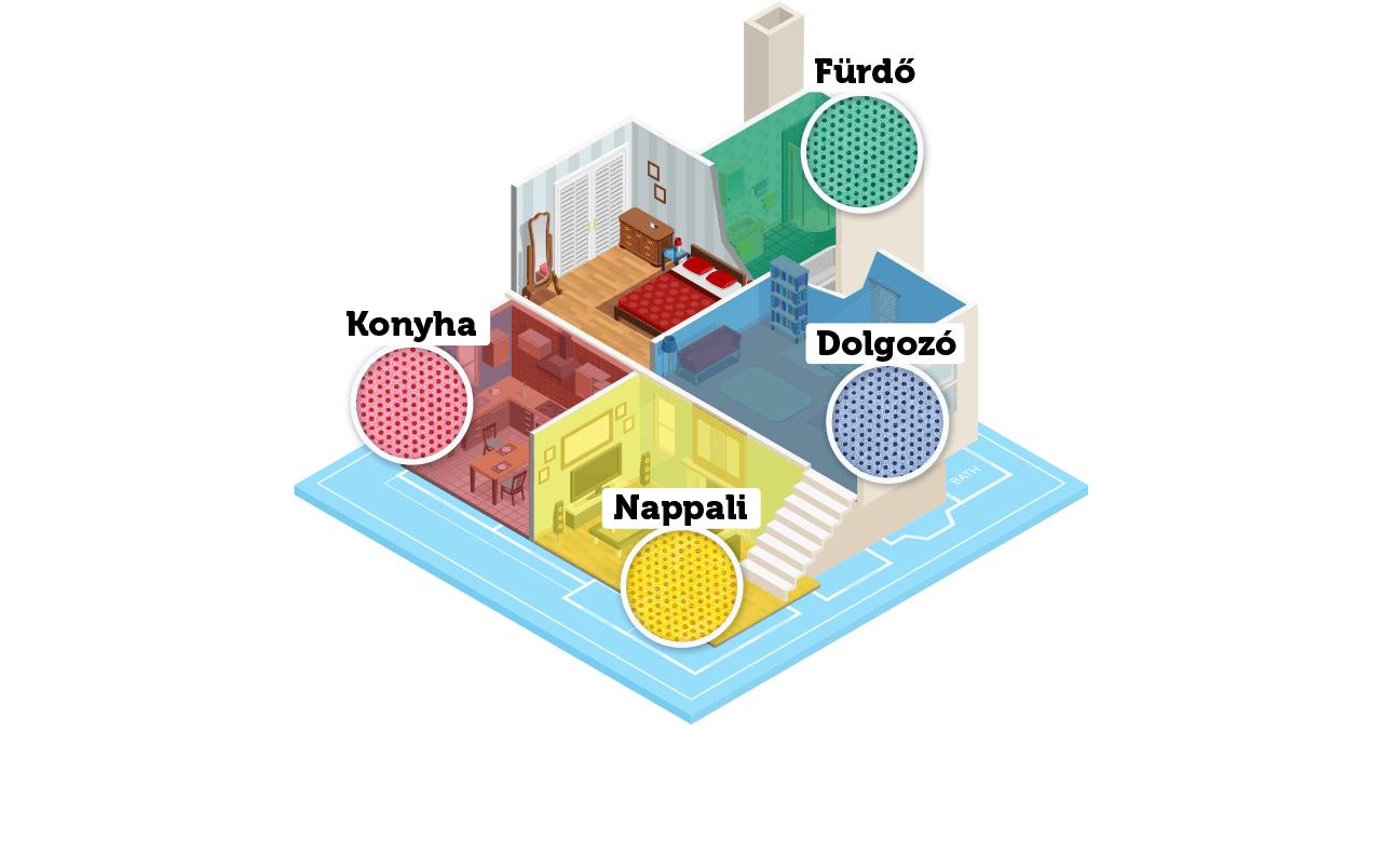 Takaríts professzionálisan - Különböző színű kendők különböző felületekre és helyiségekhez